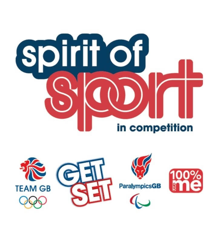 Spirit of Sport in Competition